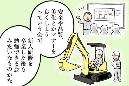 ふたば舗装店の社内改善委員会の説明